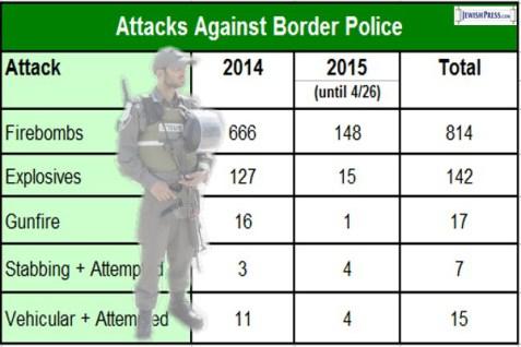 Attacks-against-Border-Police1