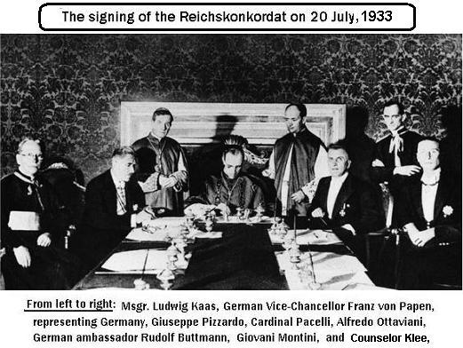 Unterzeichnung des Reichskonkordats 1933.